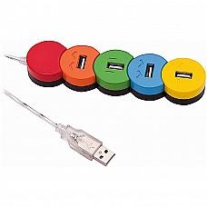 Multiporte USB